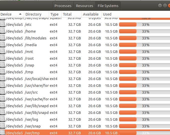 File System usage