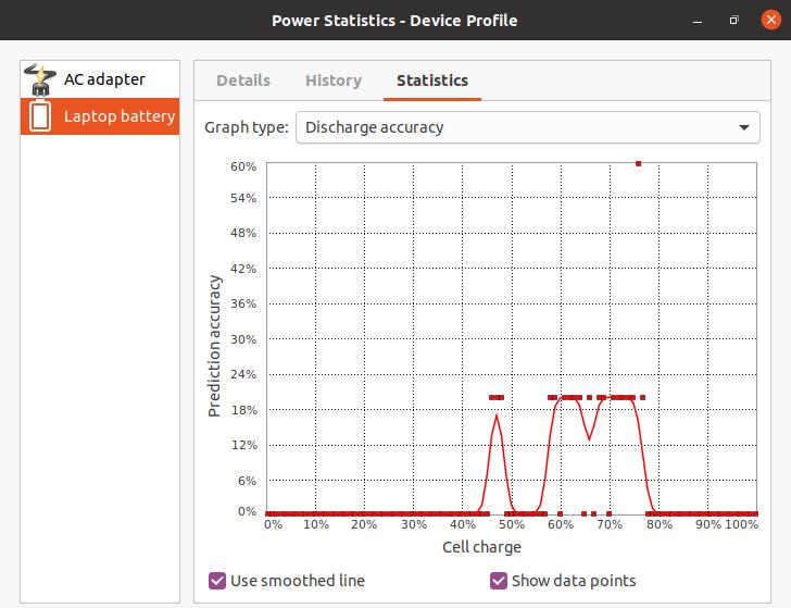 Battery usage statistics